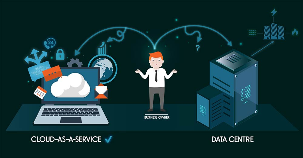 Data centre and Cloud-as-a-service featured image